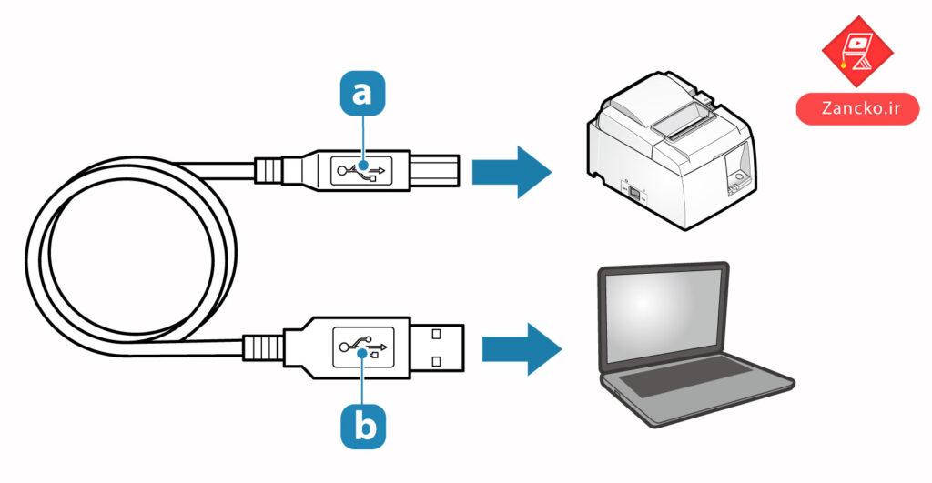 آموزش نصب و راه اندازی پرینتر