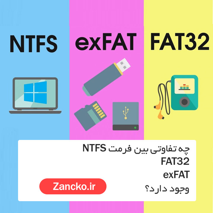 فرمتexFAT , فرمتFAT32 , فرمتNTFS , تفاوت بین فرمت NTFS , FAT32 , exFAT